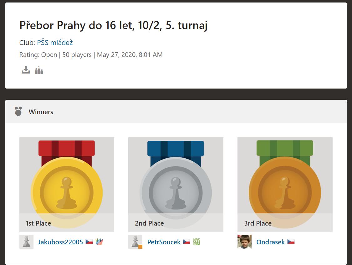 Výsledky Přeboru Prahy v online rapid šachu U16