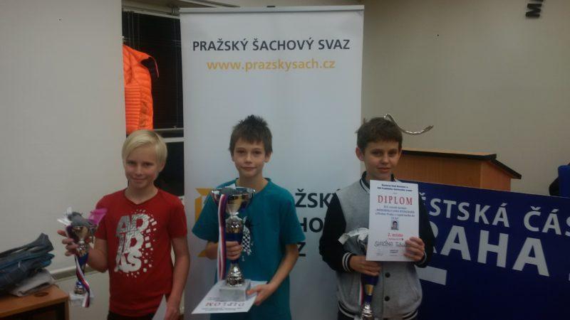 Přebor Prahy v rapid šachu mládeže – výsledky
